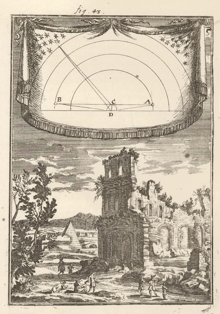 The ways of finding which planets are closest to Earth. Description de l'Univers. Allain Manesson Mallet.