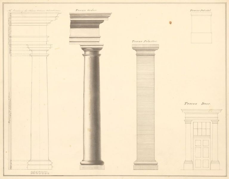 Tuscan Style Architectural Elements Order Pilaster Pedestal And Door