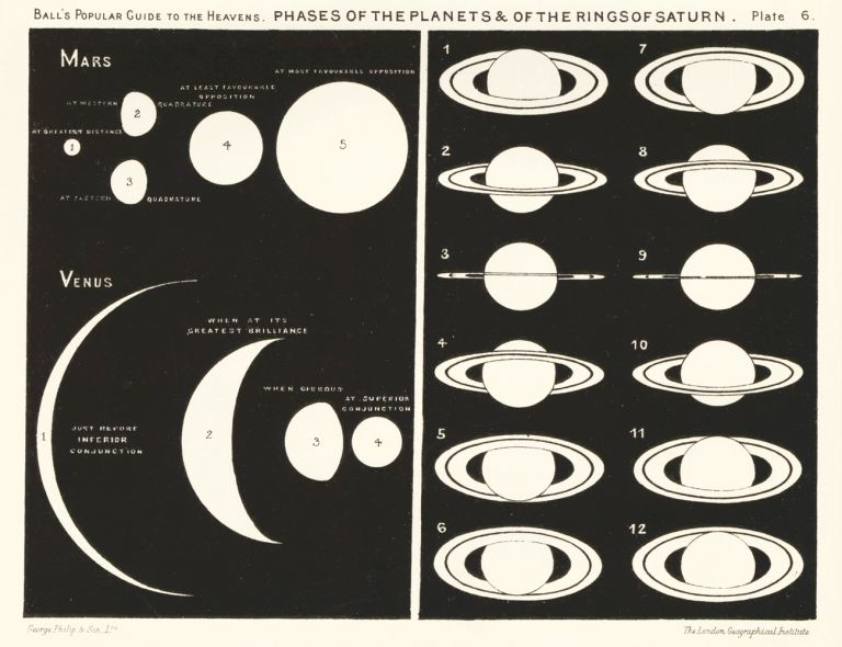Phases of the Planets and of the Rings of Saturn. A Popular Guide to the Heavens. Robert Stawell Ball.