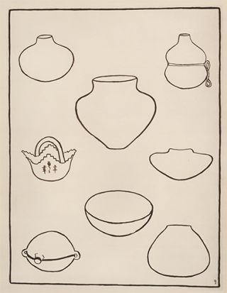Characteristic Forms of Indian Pottery. American Indian Designs. Inez B. Westlake