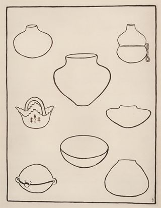 Characteristic Forms of Indian Pottery. American Indian Designs.