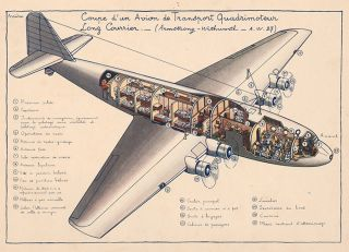 Coupe d'un Avion de Transport Quadrimoteur Long Courrier. L'Aviation. Marcel Jeanjean