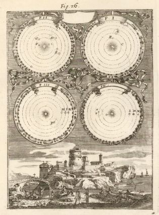 The Earth's annual eclipse according to Copernicus. Description de l'Univers. Allain Manesson Mallet