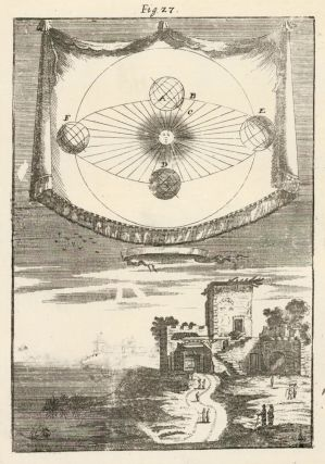 The third movement of the Earth according to Copernicus. Description de l'Univers. Allain...