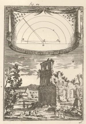 The ways of finding which planets are closest to Earth. Description de l'Univers. Allain Manesson...