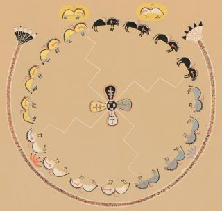 Four Buffalo in each sector. Sandpaintings of the Navajo Shooting Chant. Franc J. Newcomb