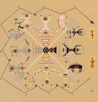 Thunder protected by Water Ox and Water Horse in each sector. Sandpaintings of the Navajo...