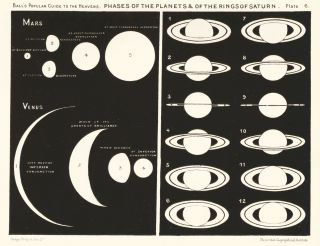 Phases of the Planets and of the Rings of Saturn. A Popular Guide to the Heavens. Robert Stawell...