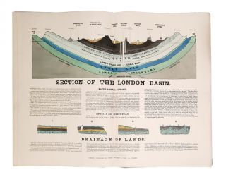 A series of large geological diagrams, illustrating the principles of this important and...